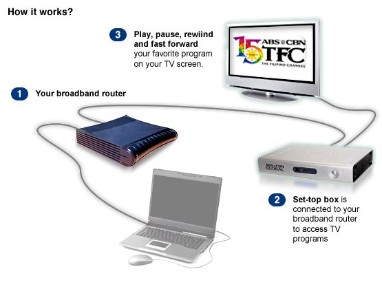 tfc how to download videos